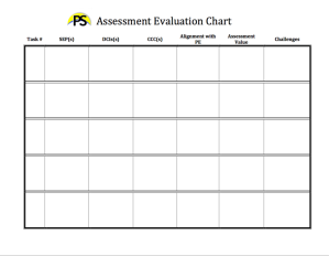 PS_Assessement_Chart_Revised_pdf__1_page_